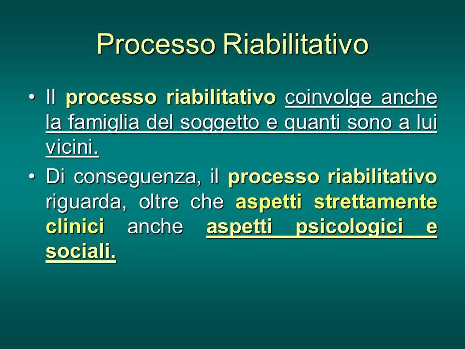 Processo Riabilitativo Il processo riabilitativo coinvolge anche la famiglia del soggetto e quanti sono a lui vicini.Il processo riabilitativo coinvol