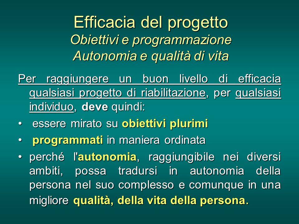 Efficacia del progetto Obiettivi e programmazione Autonomia e qualità di vita Per raggiungere un buon livello di efficacia qualsiasi progetto di riabi