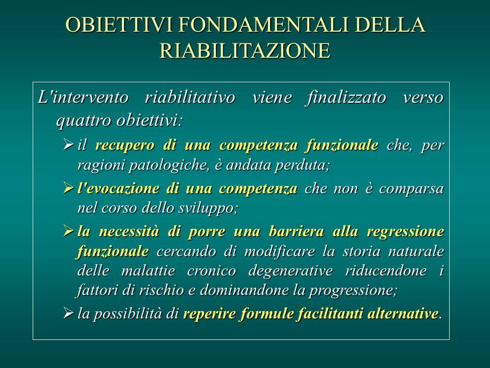 OBIETTIVI FONDAMENTALI DELLA RIABILITAZIONE L'intervento riabilitativo viene finalizzato verso quattro obiettivi: il recupero di una competenza funzio