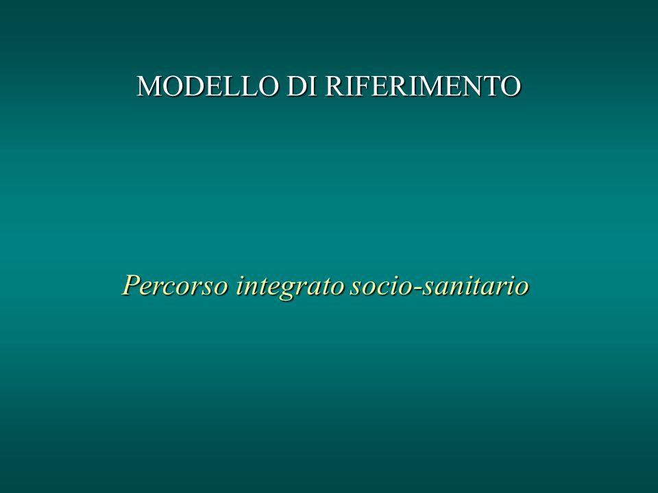 MODELLO DI RIFERIMENTO Percorso integrato socio-sanitario