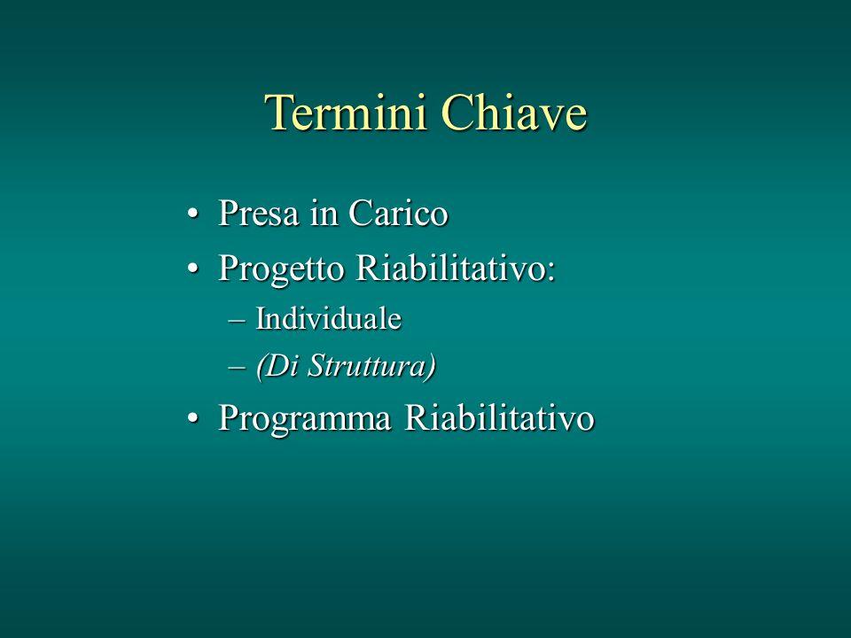 Termini Chiave Presa in CaricoPresa in Carico Progetto Riabilitativo:Progetto Riabilitativo: –Individuale –(Di Struttura) Programma RiabilitativoProgr