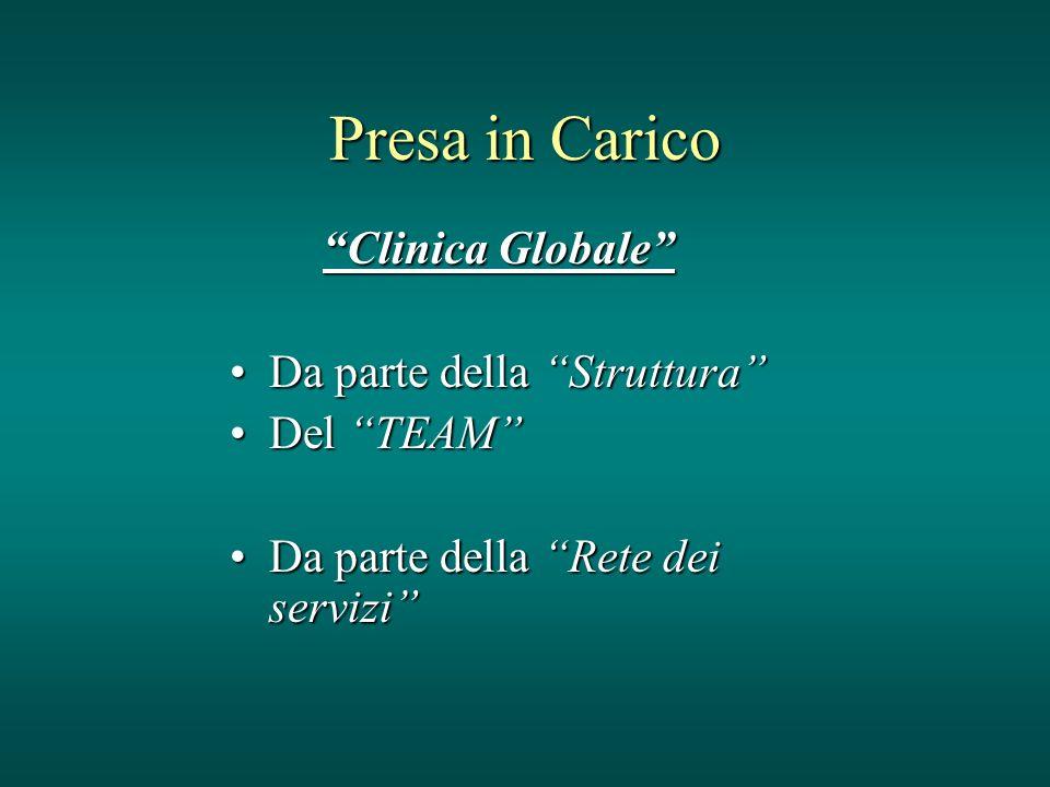 Presa in Carico Clinica Globale Da parte della StrutturaDa parte della Struttura Del TEAMDel TEAM Da parte della Rete dei serviziDa parte della Rete d