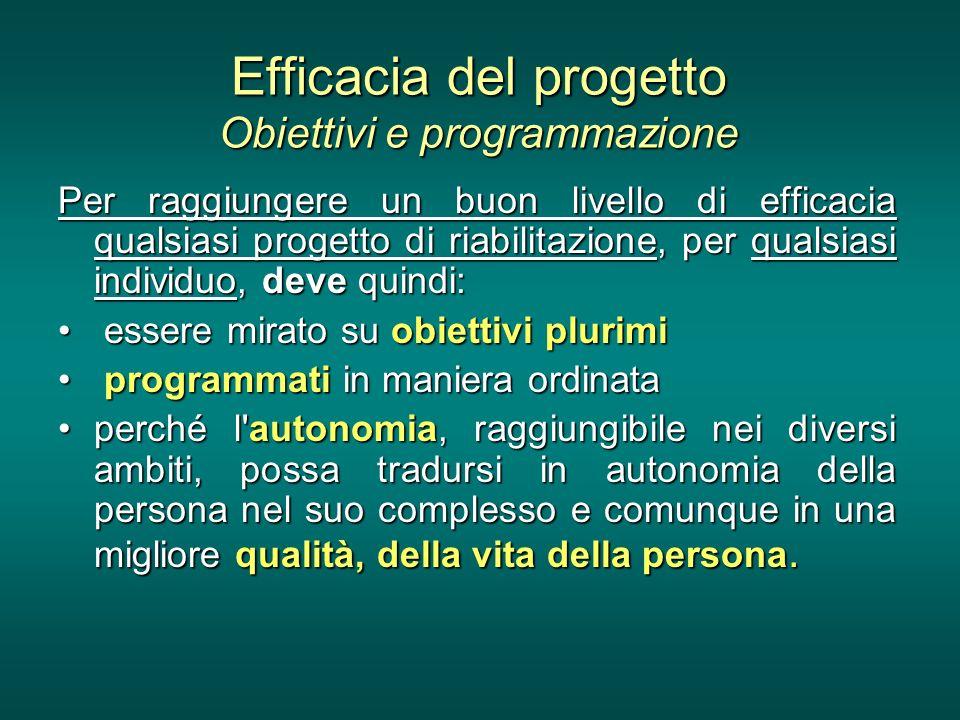 Efficacia del progetto Obiettivi e programmazione Per raggiungere un buon livello di efficacia qualsiasi progetto di riabilitazione, per qualsiasi ind