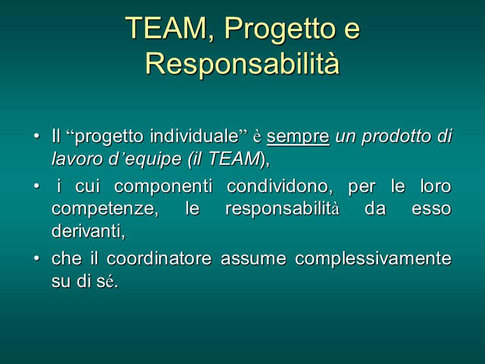 TEAM, Progetto e Responsabilità Il progetto individuale è sempre un prodotto di lavoro d equipe (il TEAM),Il progetto individuale è sempre un prodotto