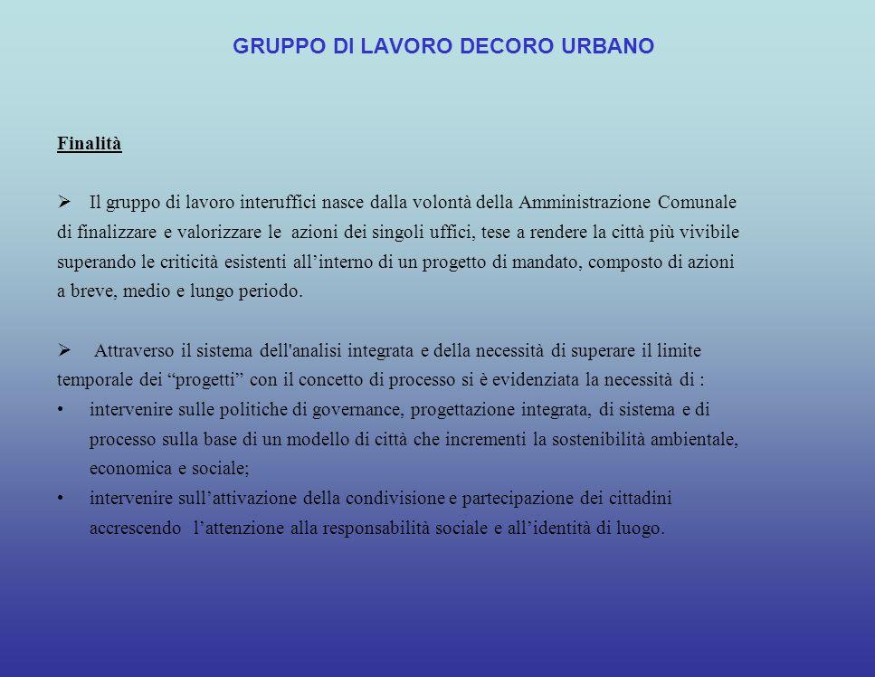 Progetto Arezzo, Città Sostenibile Gruppo di lavoro Decoro Urbano Anno 2012