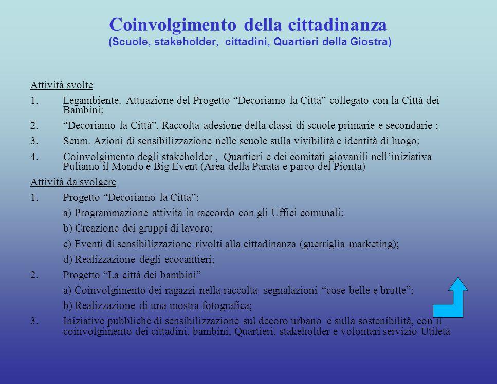 Criticità ( quartiere di Saione, piazza S. Agostino, piazza del Popolo, area Cadorna, terreni incolti, sottopassi, rifiuti lungo le carreggiate) Attiv