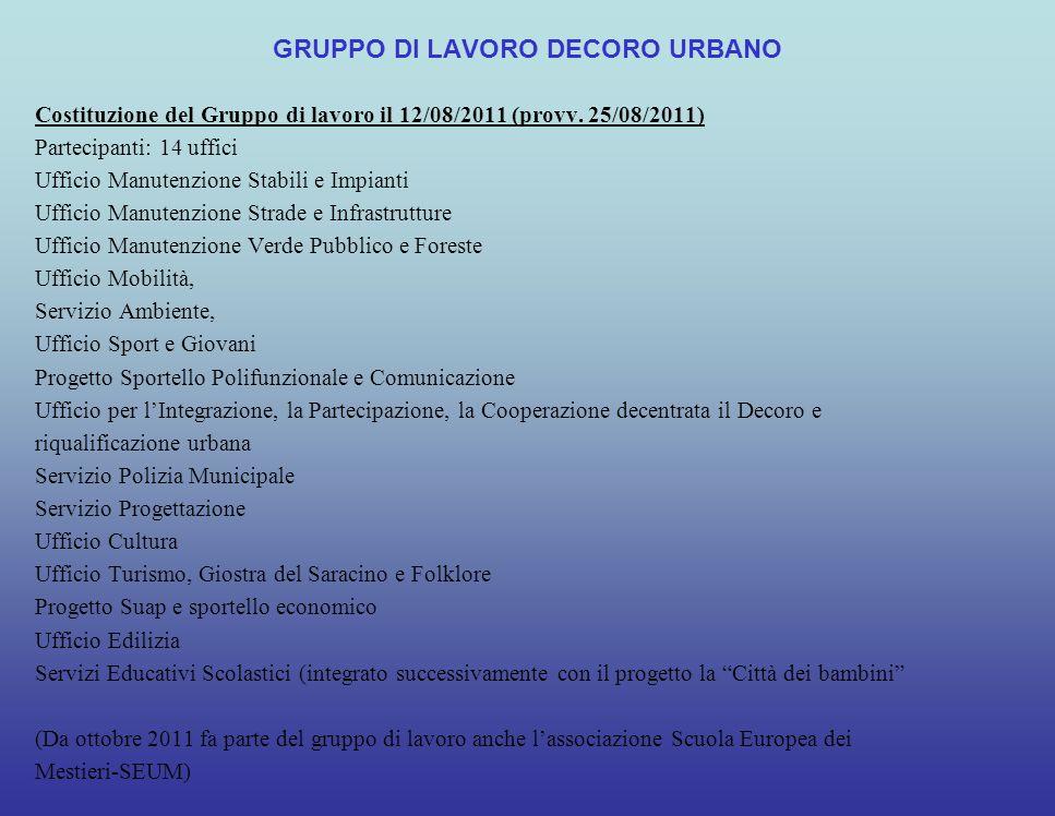 Riunioni dal 21/09/2011 al 31/12/2012 Obbiettivi 1.rilevazione criticità e relativi interventi a breve termine (possibili) senza risorse aggiuntive 2.