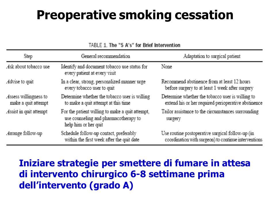 Preoperative smoking cessation Iniziare strategie per smettere di fumare in attesa di intervento chirurgico 6-8 settimane prima dellintervento (grado