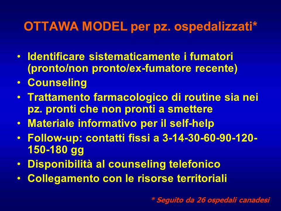 OTTAWA MODEL per pz. ospedalizzati* Identificare sistematicamente i fumatori (pronto/non pronto/ex-fumatore recente) Counseling Trattamento farmacolog