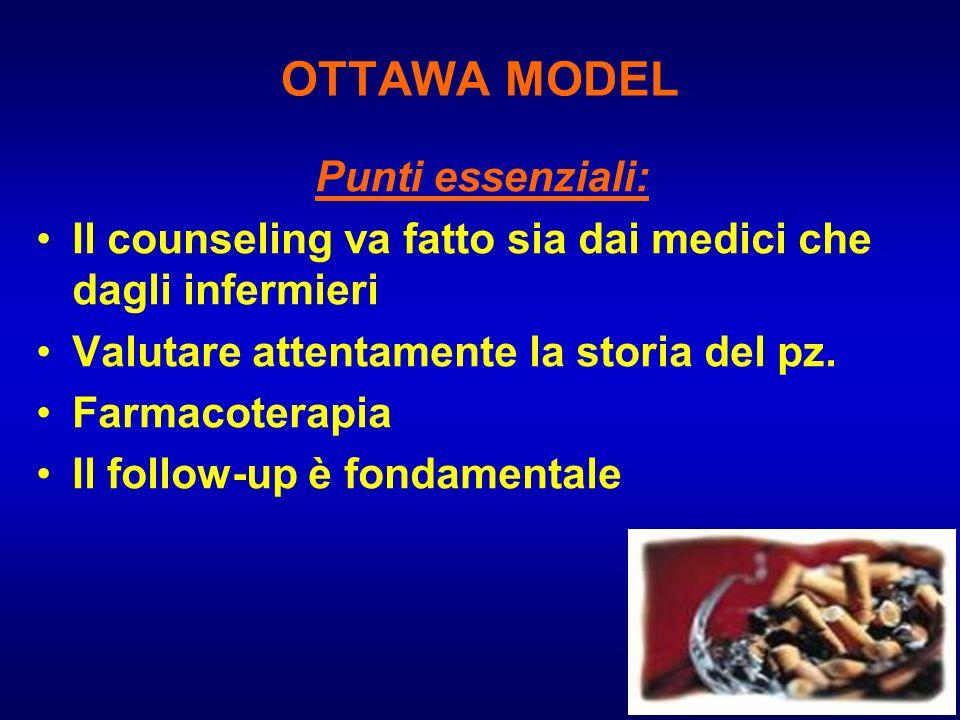 OTTAWA MODEL Punti essenziali: Il counseling va fatto sia dai medici che dagli infermieri Valutare attentamente la storia del pz. Farmacoterapia Il fo