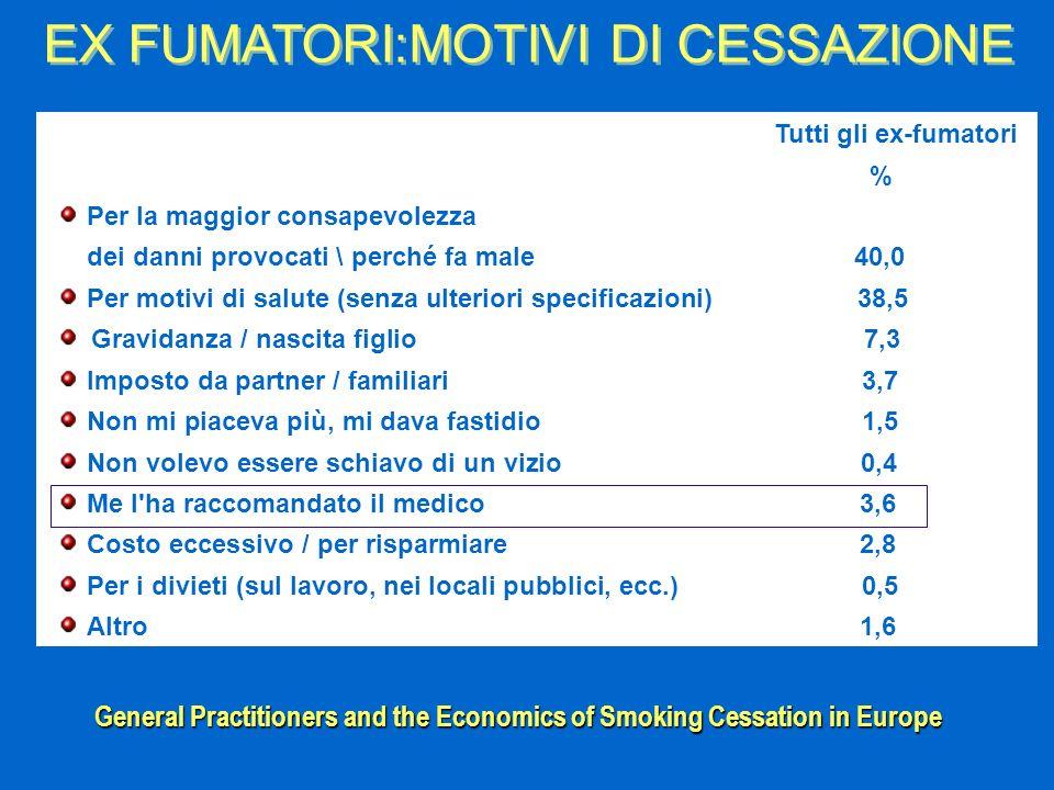 Tutti gli ex-fumatori % Per la maggior consapevolezza dei danni provocati \ perché fa male 40,0 Per motivi di salute (senza ulteriori specificazioni)