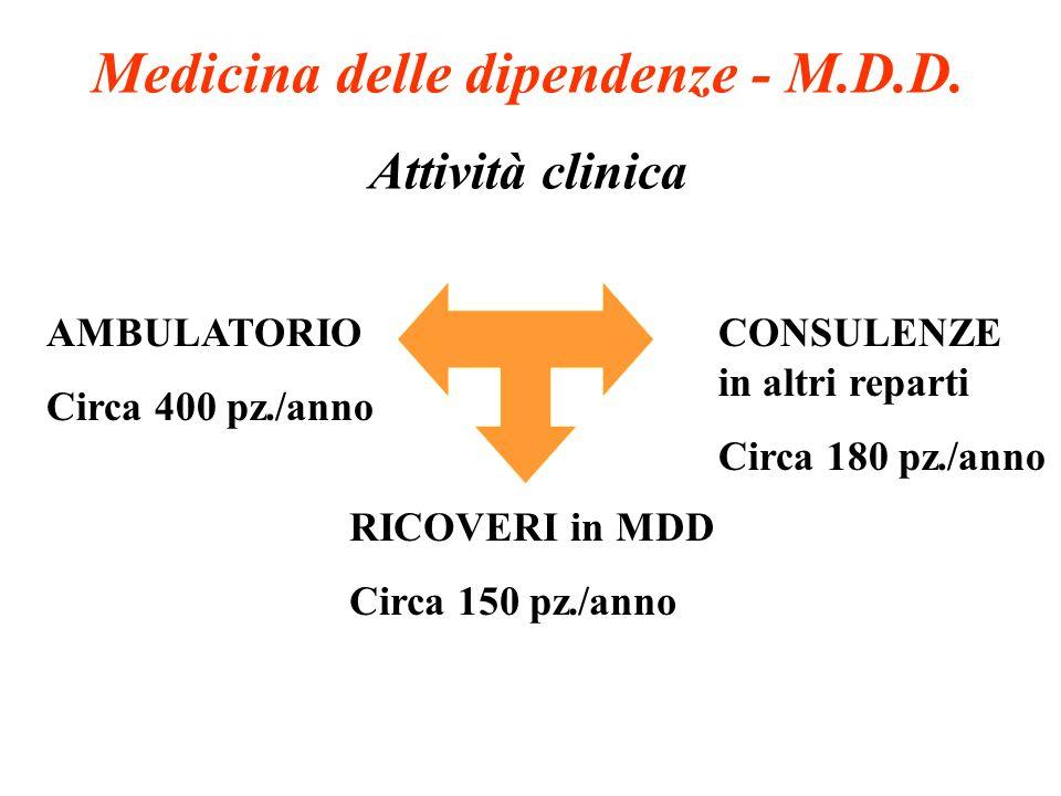 AMBULATORIO Circa 400 pz./anno CONSULENZE in altri reparti Circa 180 pz./anno RICOVERI in MDD Circa 150 pz./anno Medicina delle dipendenze - M.D.D. At