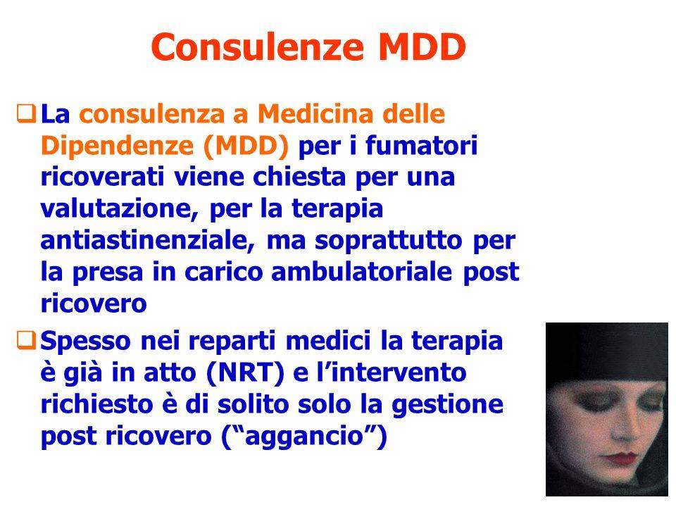 La consulenza a Medicina delle Dipendenze (MDD) per i fumatori ricoverati viene chiesta per una valutazione, per la terapia antiastinenziale, ma sopra