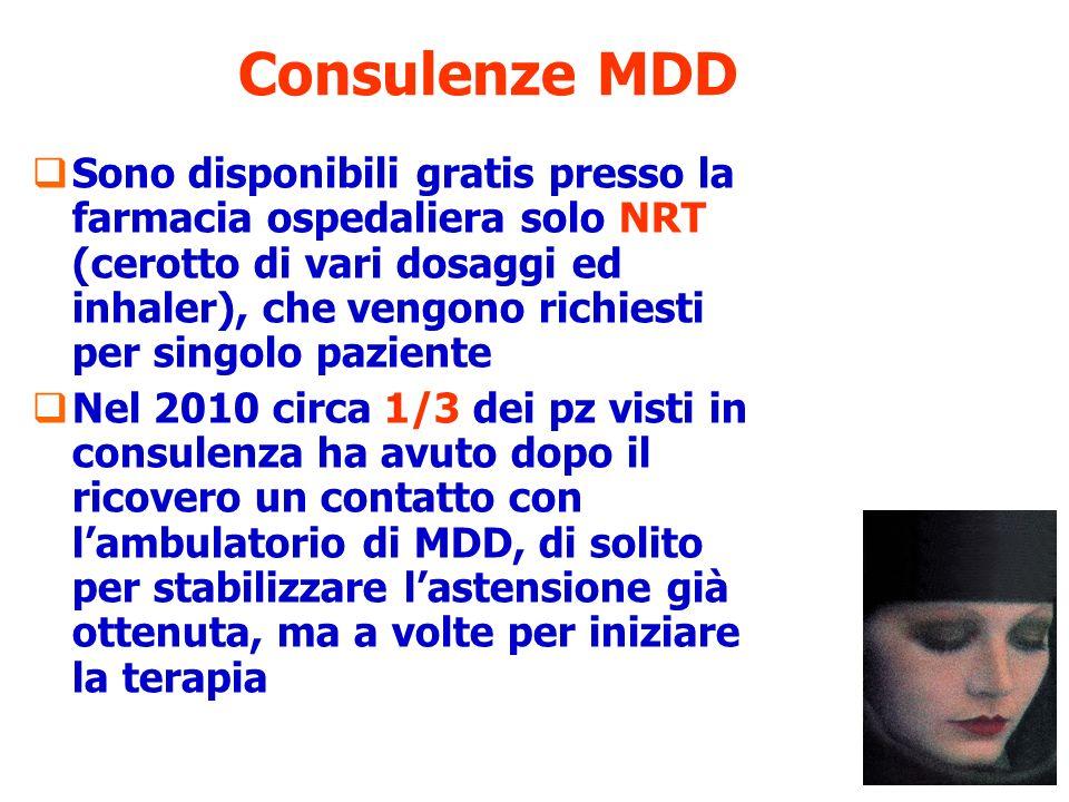 Sono disponibili gratis presso la farmacia ospedaliera solo NRT (cerotto di vari dosaggi ed inhaler), che vengono richiesti per singolo paziente Nel 2