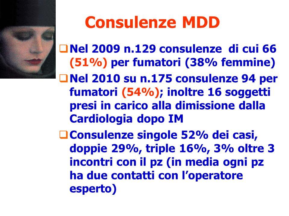 Nel 2009 n.129 consulenze di cui 66 (51%) per fumatori (38% femmine) Nel 2010 su n.175 consulenze 94 per fumatori (54%); inoltre 16 soggetti presi in