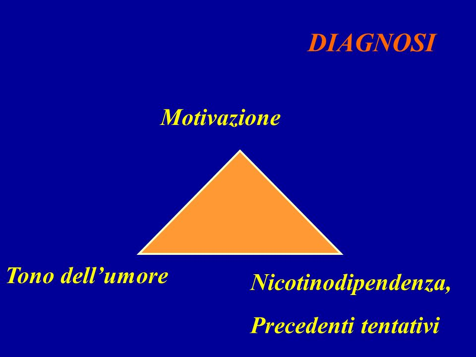 DIAGNOSI Nicotinodipendenza, Precedenti tentativi Motivazione Tono dellumore