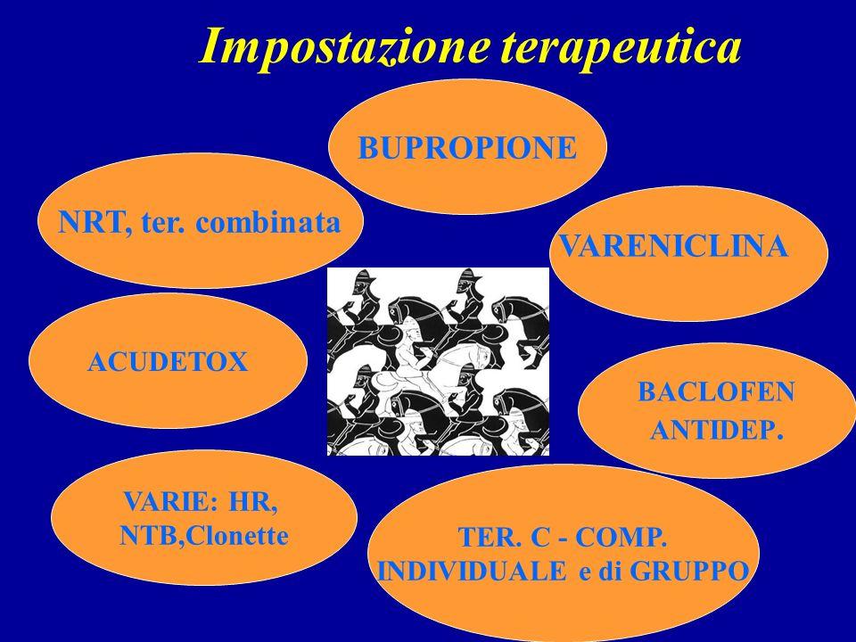 Impostazione terapeutica NRT, ter. combinata BUPROPIONE BACLOFEN ANTIDEP. TER. C - COMP. INDIVIDUALE e di GRUPPO ACUDETOX VARIE: HR, NTB,Clonette VARE