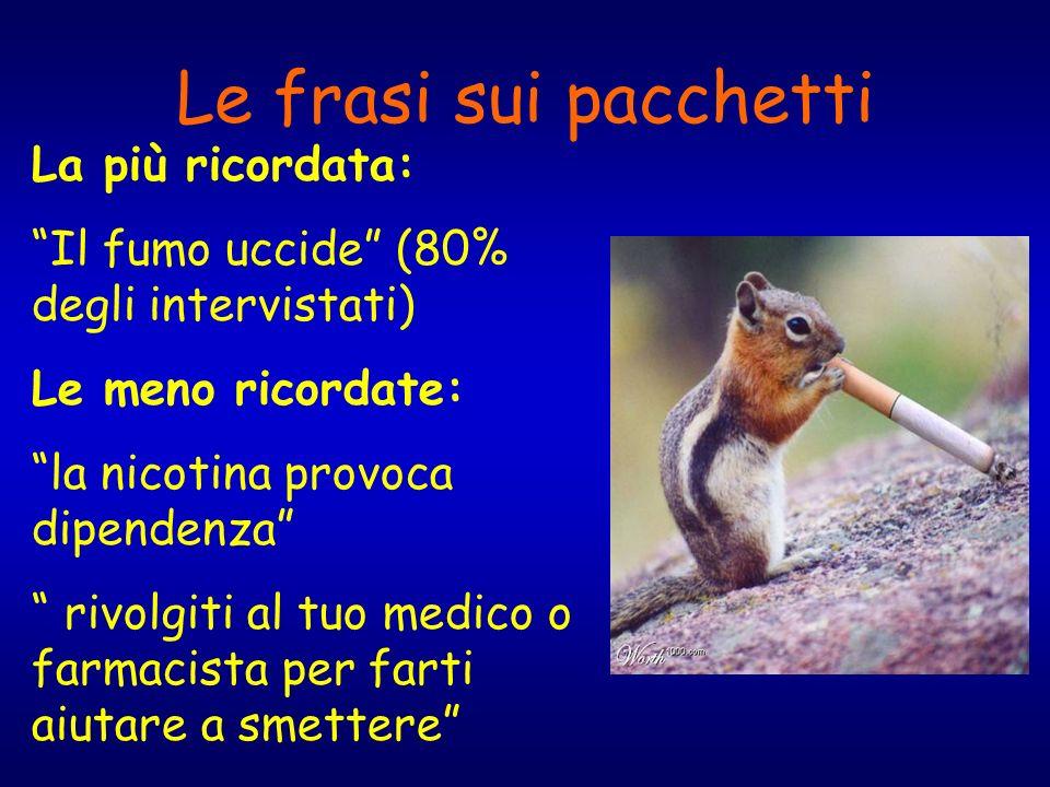 Le frasi sui pacchetti La più ricordata: Il fumo uccide (80% degli intervistati) Le meno ricordate: la nicotina provoca dipendenza rivolgiti al tuo me