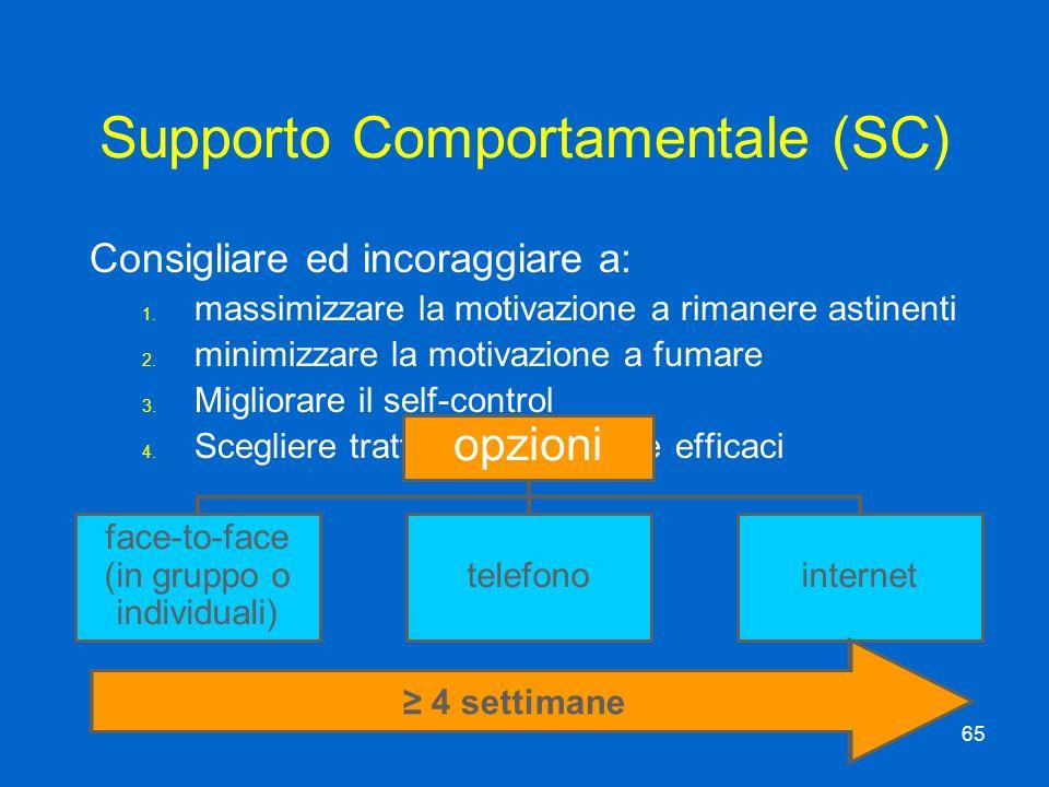 Supporto Comportamentale (SC) Consigliare ed incoraggiare a: 1. massimizzare la motivazione a rimanere astinenti 2. minimizzare la motivazione a fumar