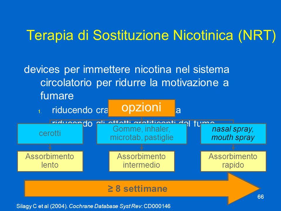 Terapia di Sostituzione Nicotinica (NRT) devices per immettere nicotina nel sistema circolatorio per ridurre la motivazione a fumare 1. riducendo crav