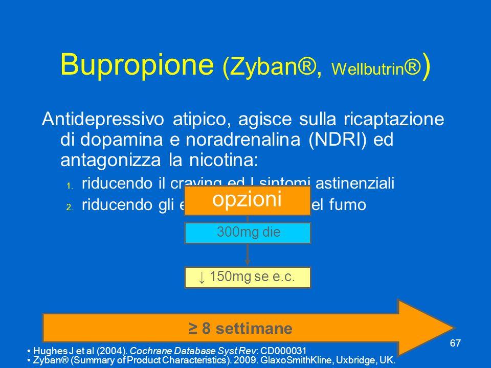 Bupropione (Zyban®, Wellbutrin ® ) Antidepressivo atipico, agisce sulla ricaptazione di dopamina e noradrenalina (NDRI) ed antagonizza la nicotina: 1.