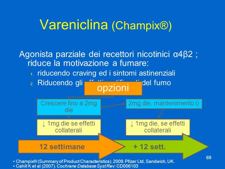 Agonista parziale dei recettori nicotinici α4β2 ; riduce la motivazione a fumare: 1. riducendo craving ed i sintomi astinenziali 2. Riducendo gli effe