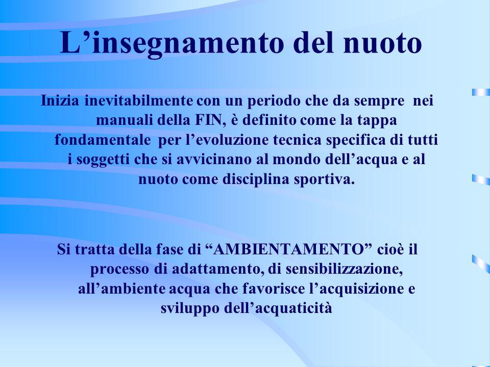 MASCHI E FEMMINE LE NUOTATRICI HANNO FATTO REGISTRARE VALORI FT1 INFERIORI AI MASCHI A TUTTE LE VELOCITA STUDIATE.