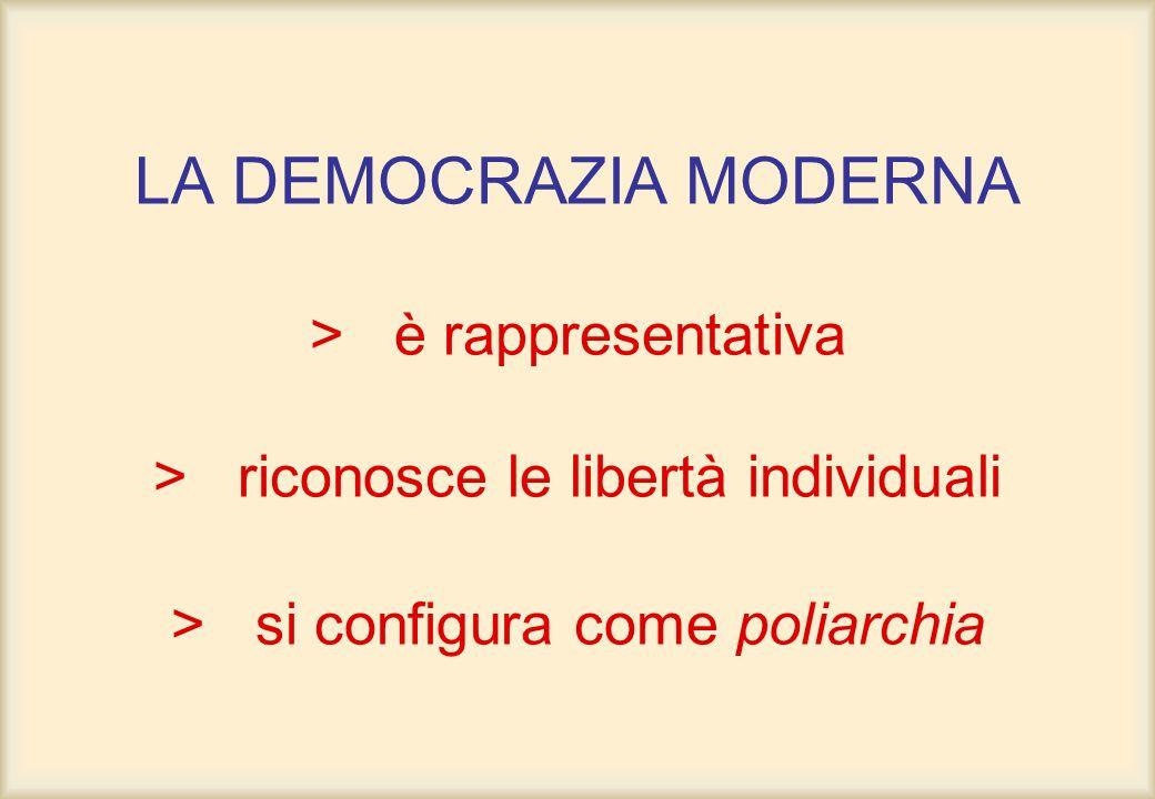 LA DEMOCRAZIA MODERNA > è rappresentativa > riconosce le libertà individuali > si configura come poliarchia