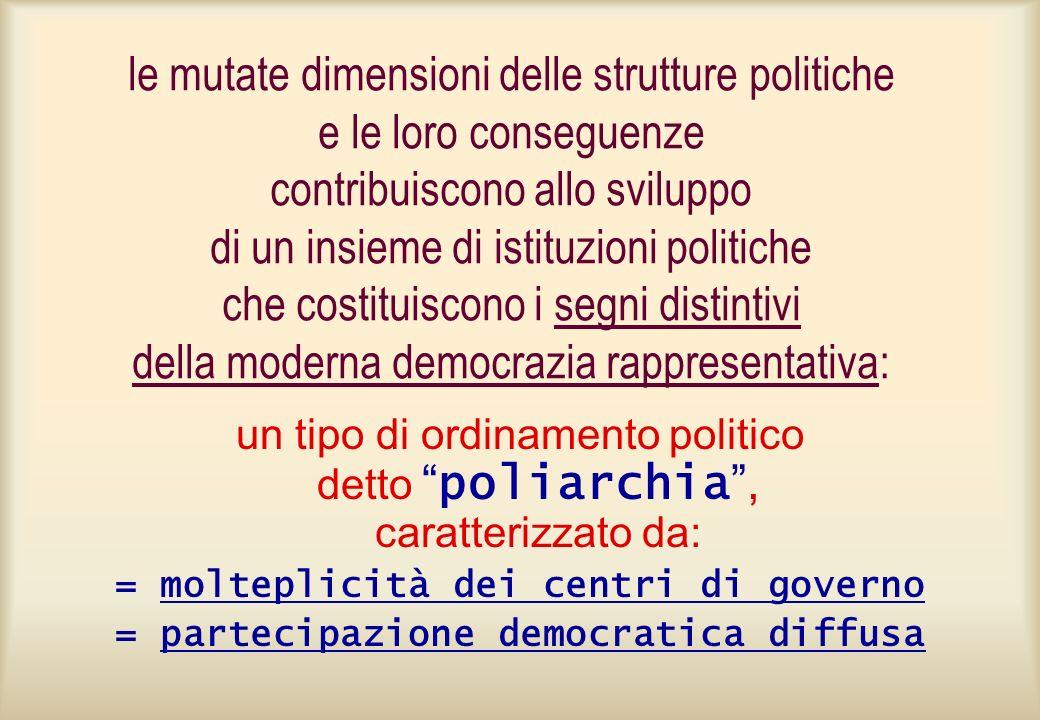 le mutate dimensioni delle strutture politiche e le loro conseguenze contribuiscono allo sviluppo di un insieme di istituzioni politiche che costituis