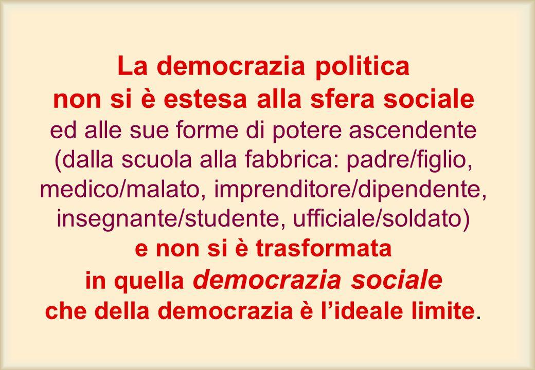 La democrazia politica non si è estesa alla sfera sociale ed alle sue forme di potere ascendente (dalla scuola alla fabbrica: padre/figlio, medico/mal