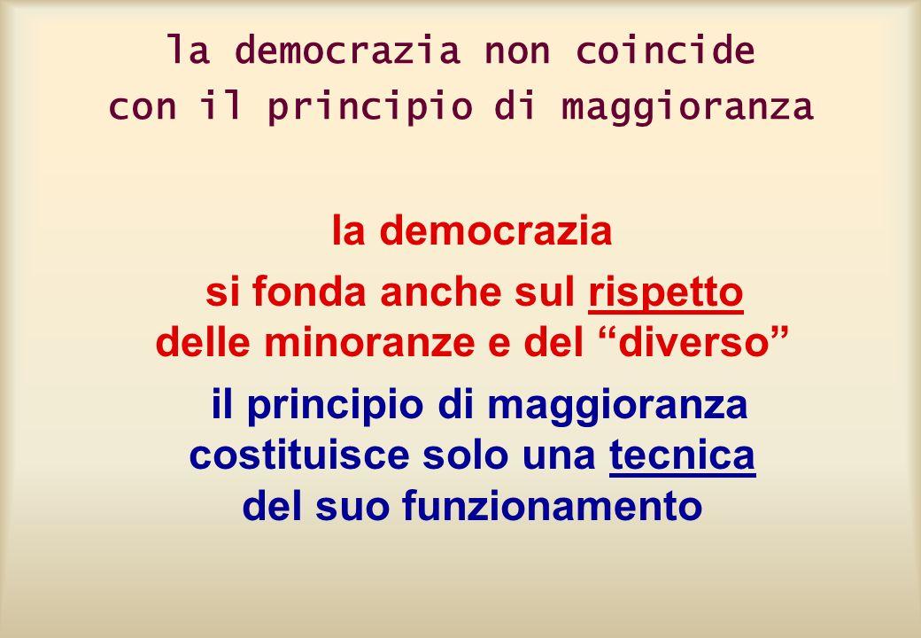 la democrazia non coincide con il principio di maggioranza la democrazia si fonda anche sul rispetto delle minoranze e del diverso il principio di mag