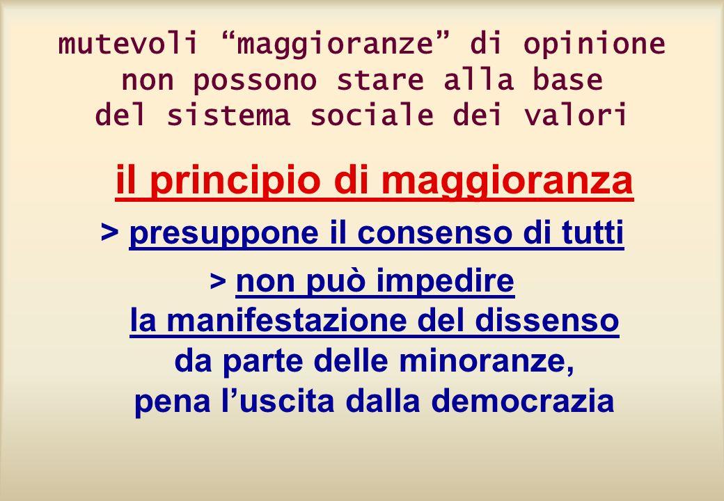 mutevoli maggioranze di opinione non possono stare alla base del sistema sociale dei valori il principio di maggioranza > presuppone il consenso di tu