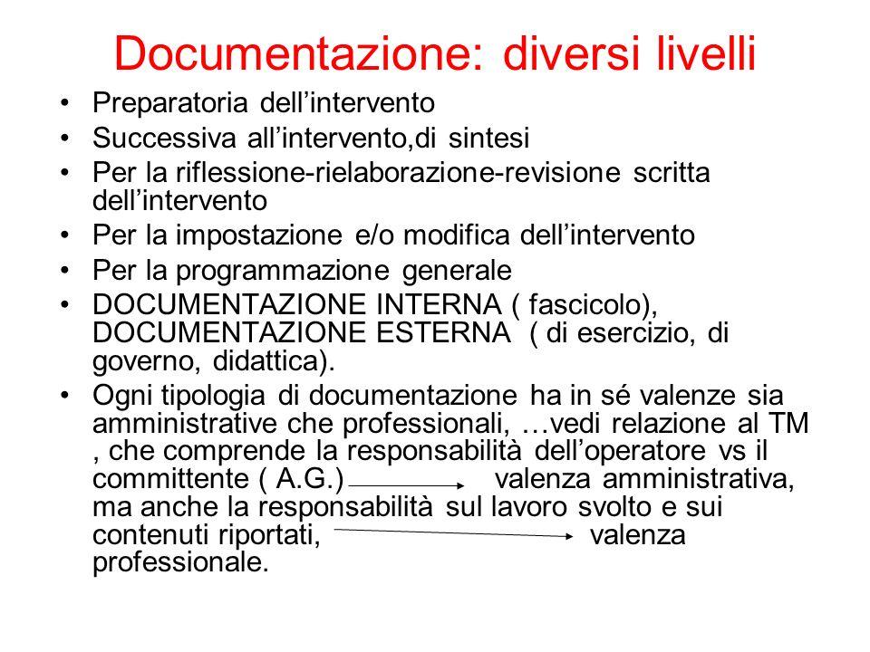 Documentazione: diversi livelli Preparatoria dellintervento Successiva allintervento,di sintesi Per la riflessione-rielaborazione-revisione scritta de