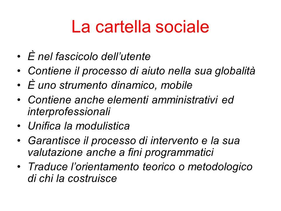 La cartella sociale È nel fascicolo dellutente Contiene il processo di aiuto nella sua globalità È uno strumento dinamico, mobile Contiene anche eleme