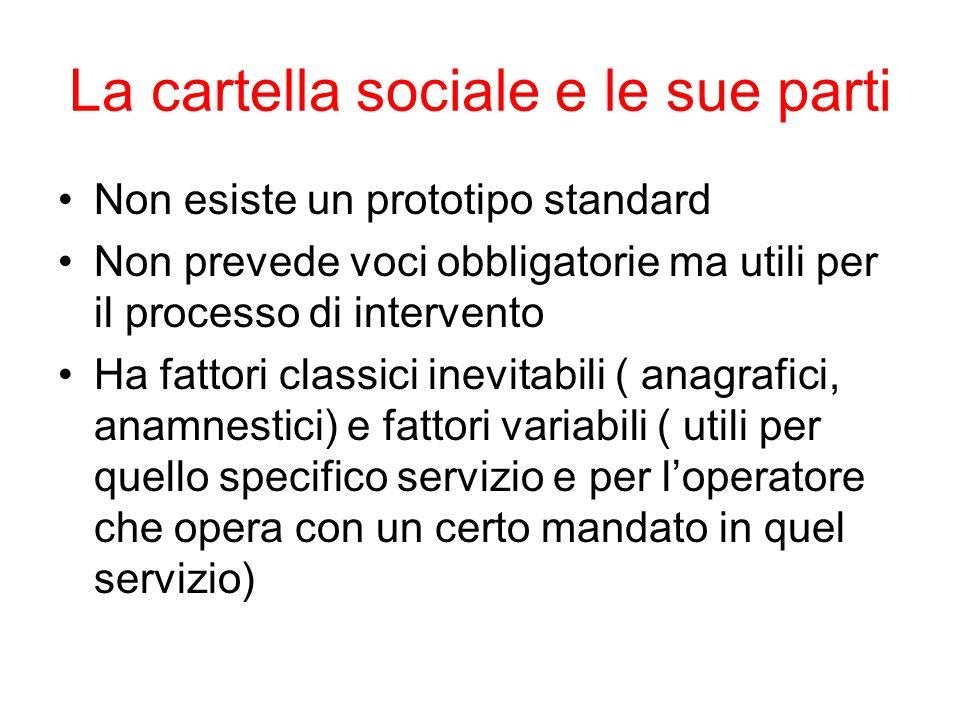 La cartella sociale e le sue parti Non esiste un prototipo standard Non prevede voci obbligatorie ma utili per il processo di intervento Ha fattori cl