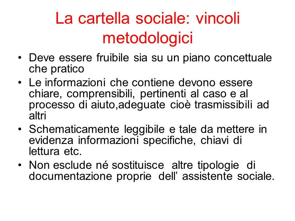 La cartella sociale: vincoli metodologici Deve essere fruibile sia su un piano concettuale che pratico Le informazioni che contiene devono essere chia