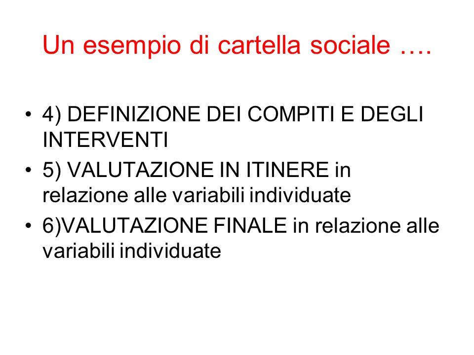 Un esempio di cartella sociale …. 4) DEFINIZIONE DEI COMPITI E DEGLI INTERVENTI 5) VALUTAZIONE IN ITINERE in relazione alle variabili individuate 6)VA