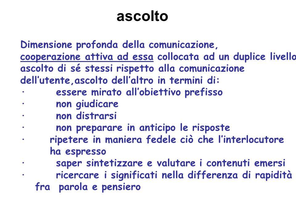 Dimensione profonda della comunicazione, cooperazione attiva ad essa collocata ad un duplice livello, ascolto di sé stessi rispetto alla comunicazione