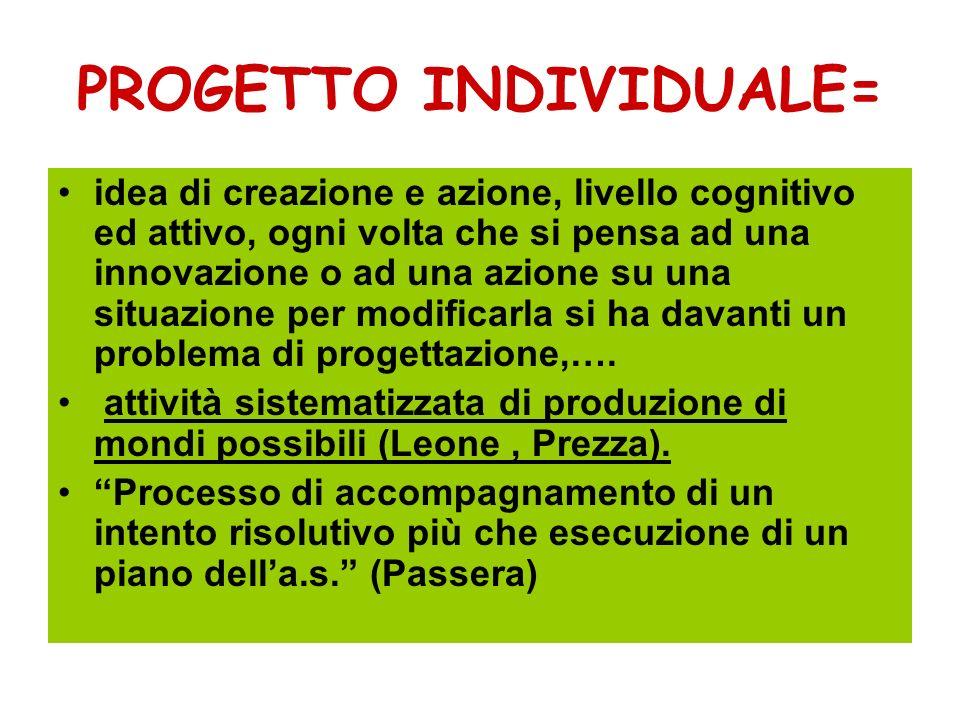 PROGETTO INDIVIDUALE= idea di creazione e azione, livello cognitivo ed attivo, ogni volta che si pensa ad una innovazione o ad una azione su una situa