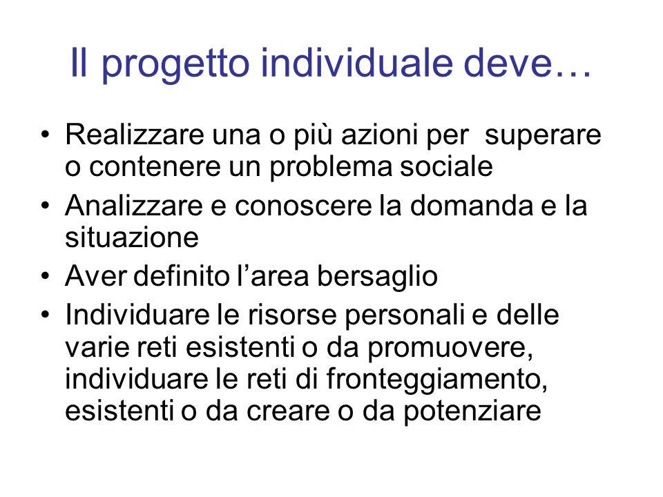 Il progetto individuale deve… Realizzare una o più azioni per superare o contenere un problema sociale Analizzare e conoscere la domanda e la situazio