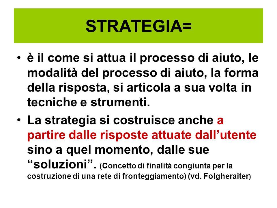 STRATEGIA= è il come si attua il processo di aiuto, le modalità del processo di aiuto, la forma della risposta, si articola a sua volta in tecniche e