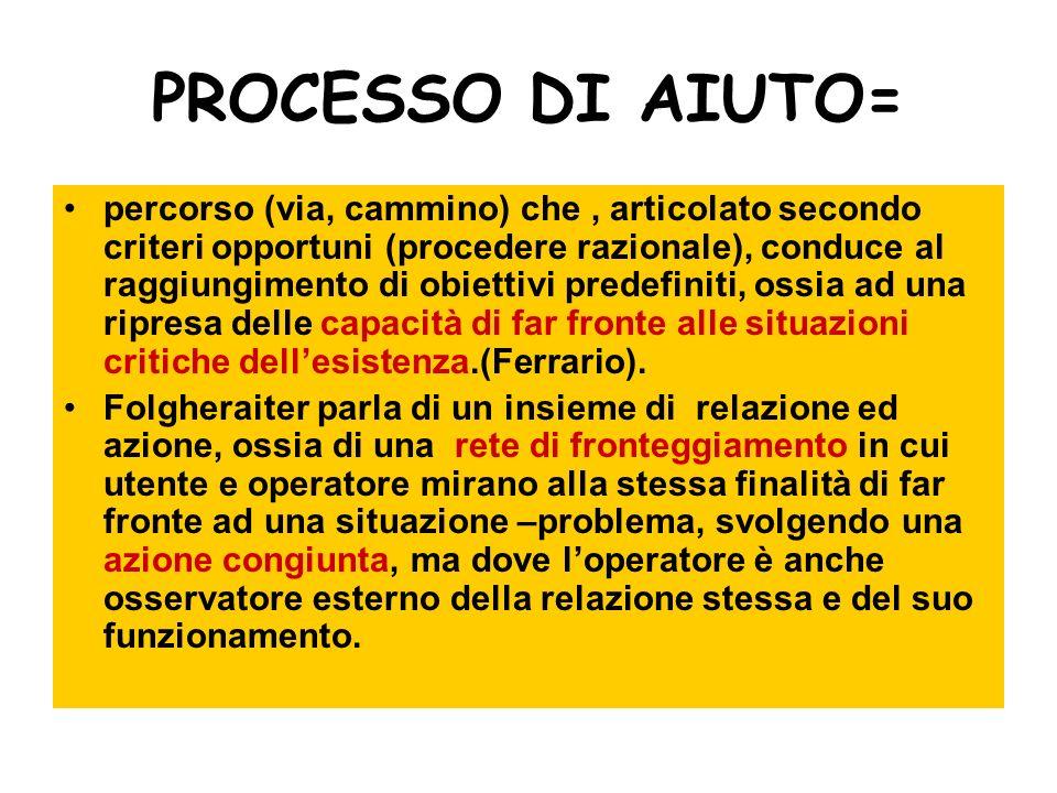 PROCESSO DI AIUTO= percorso (via, cammino) che, articolato secondo criteri opportuni (procedere razionale), conduce al raggiungimento di obiettivi pre
