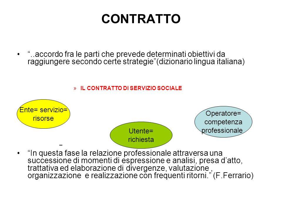 CONTRATTO..accordo fra le parti che prevede determinati obiettivi da raggiungere secondo certe strategie(dizionario lingua italiana) »IL CONTRATTO DI