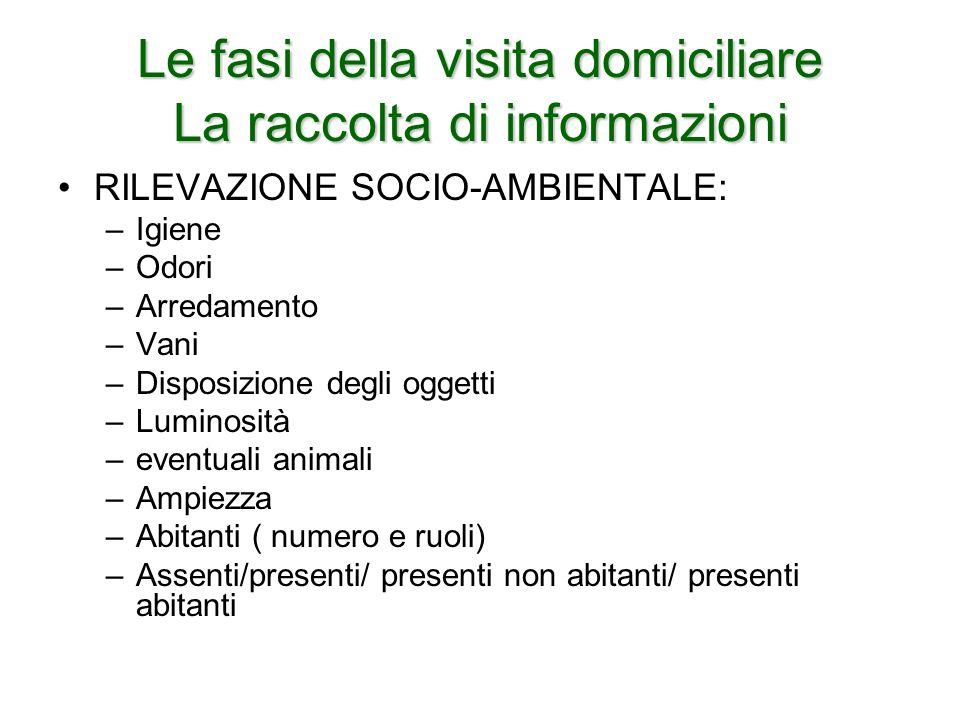 Le fasi della visita domiciliare La raccolta di informazioni RILEVAZIONE SOCIO-AMBIENTALE: –Igiene –Odori –Arredamento –Vani –Disposizione degli ogget
