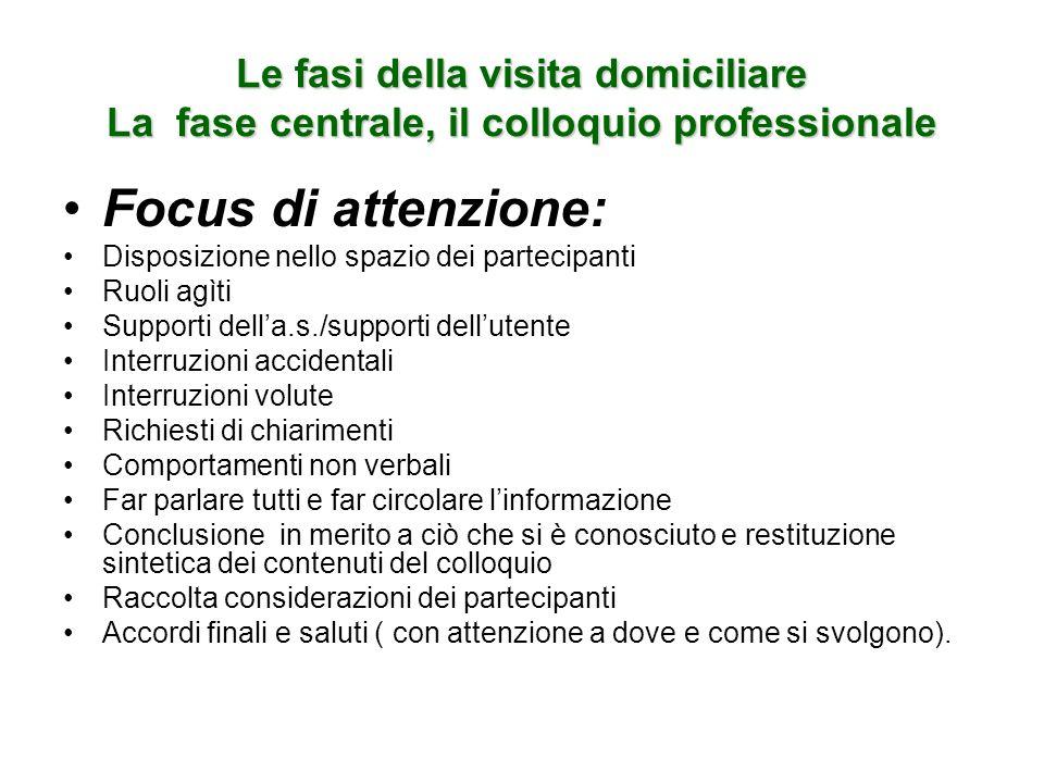 Le fasi della visita domiciliare La fase centrale, il colloquio professionale Focus di attenzione: Disposizione nello spazio dei partecipanti Ruoli ag