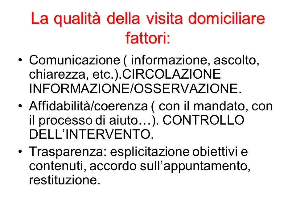 La qualità della visita domiciliare fattori: Comunicazione ( informazione, ascolto, chiarezza, etc.).CIRCOLAZIONE INFORMAZIONE/OSSERVAZIONE. Affidabil