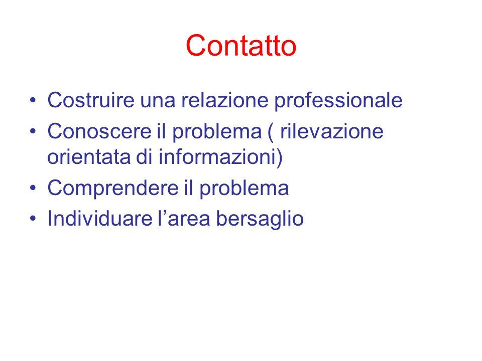 Contatto Costruire una relazione professionale Conoscere il problema ( rilevazione orientata di informazioni) Comprendere il problema Individuare lare