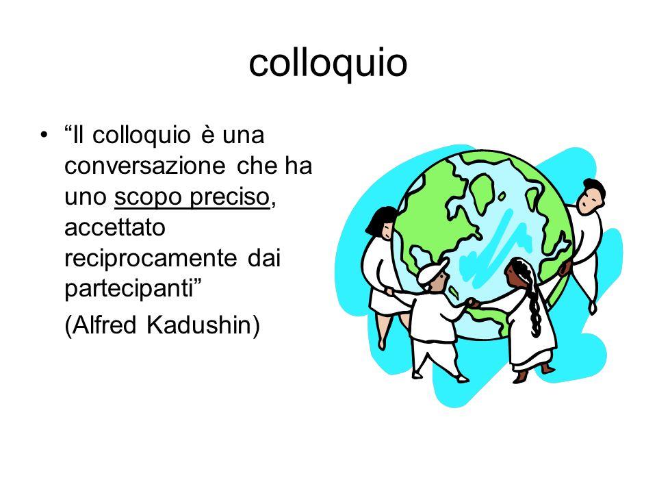 colloquio Il colloquio è una conversazione che ha uno scopo preciso, accettato reciprocamente dai partecipanti (Alfred Kadushin)