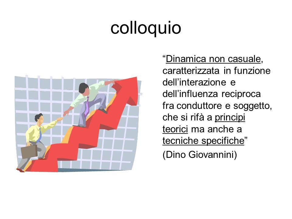colloquio Dinamica non casuale, caratterizzata in funzione dellinterazione e dellinfluenza reciproca fra conduttore e soggetto, che si rifà a principi