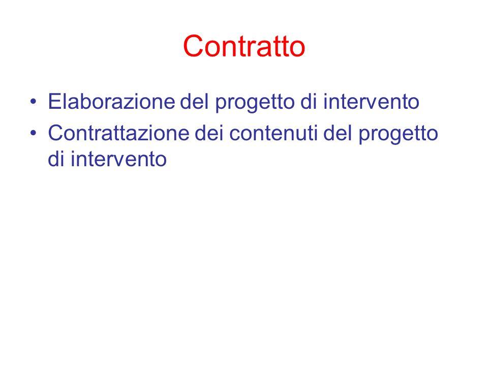Contratto Elaborazione del progetto di intervento Contrattazione dei contenuti del progetto di intervento